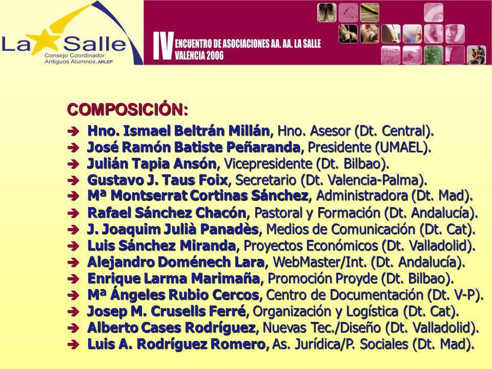 COMPOSICIÓN:  Hno. Ismael Beltrán Millán, Hno. Asesor (Dt. Central).