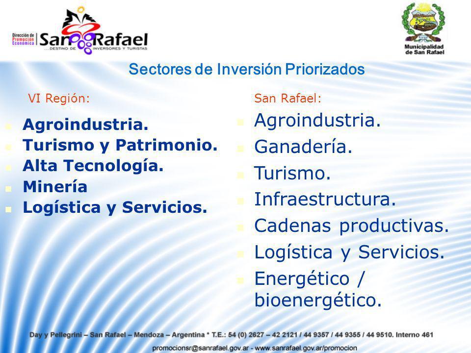 Sectores de Inversión Priorizados