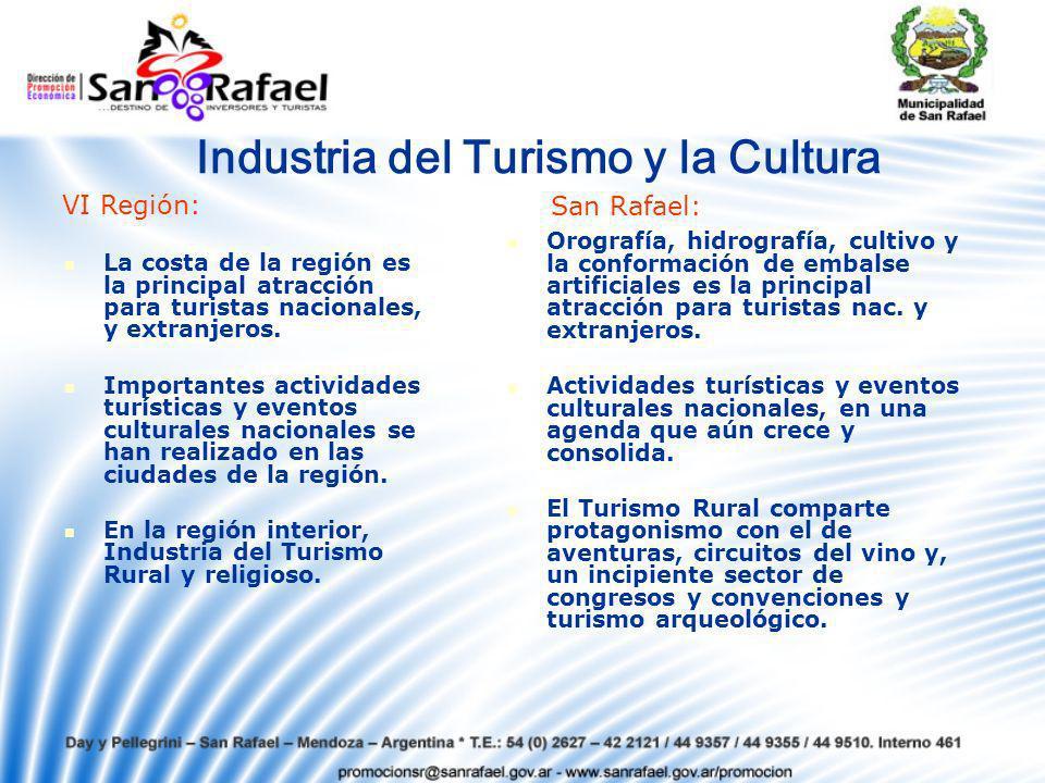 Industria del Turismo y la Cultura