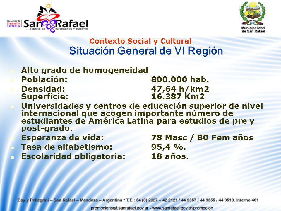 Situación General de VI Región
