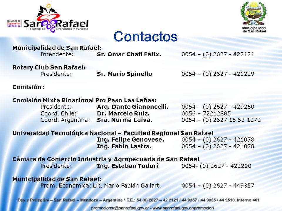 Contactos Municipalidad de San Rafael: