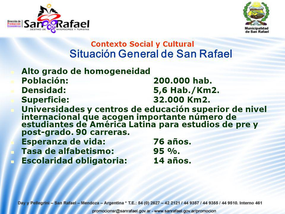Situación General de San Rafael