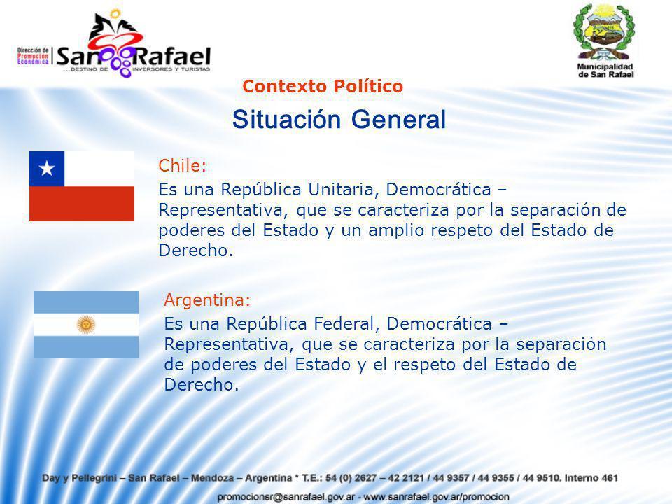 Situación General Contexto Político Chile: