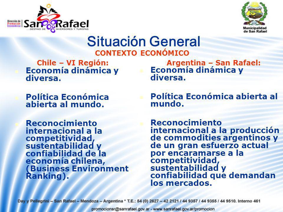 Situación General Economía dinámica y diversa.