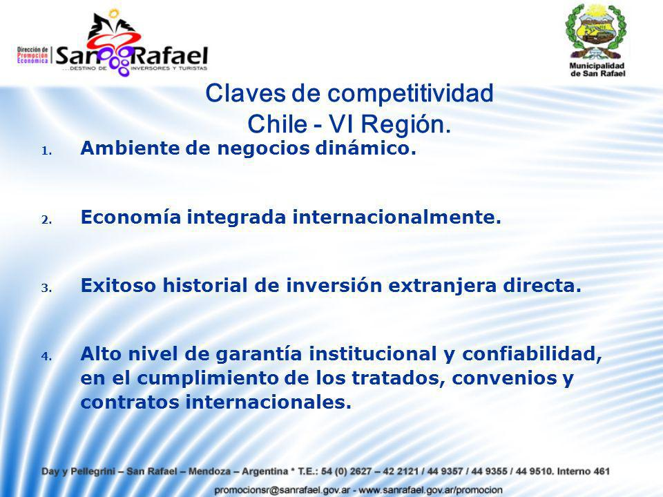 Claves de competitividad Chile - VI Región.