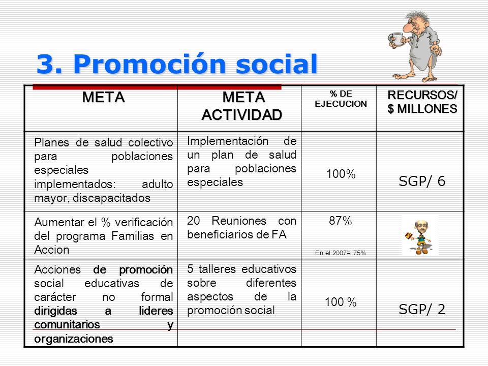 3. Promoción social META META ACTIVIDAD SGP/ 6 SGP/ 2