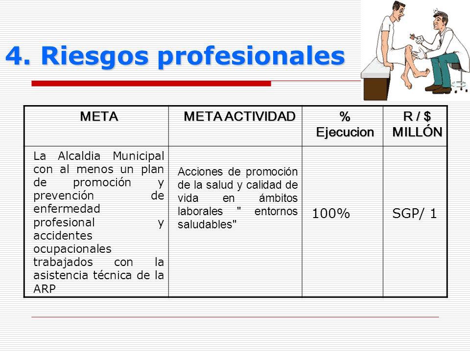 4. Riesgos profesionales