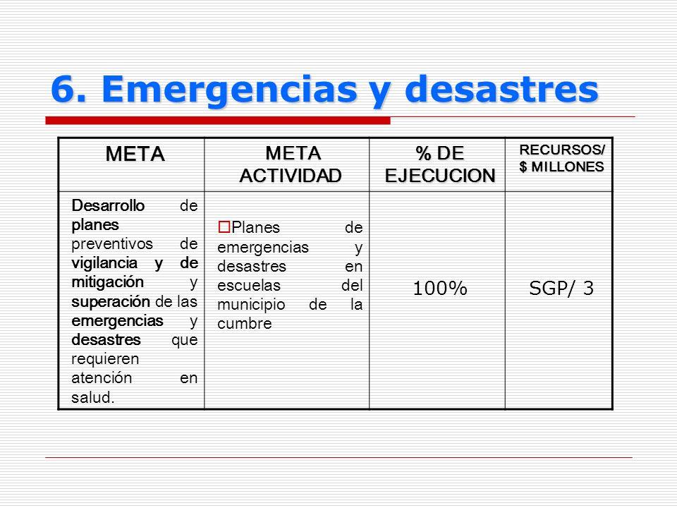 6. Emergencias y desastres