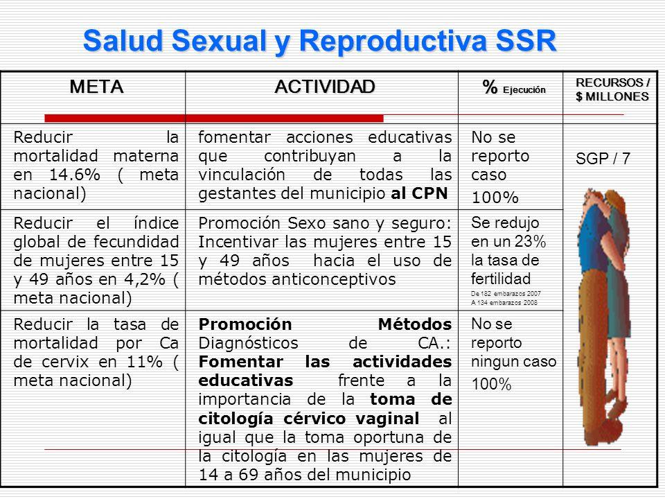 Salud Sexual y Reproductiva SSR