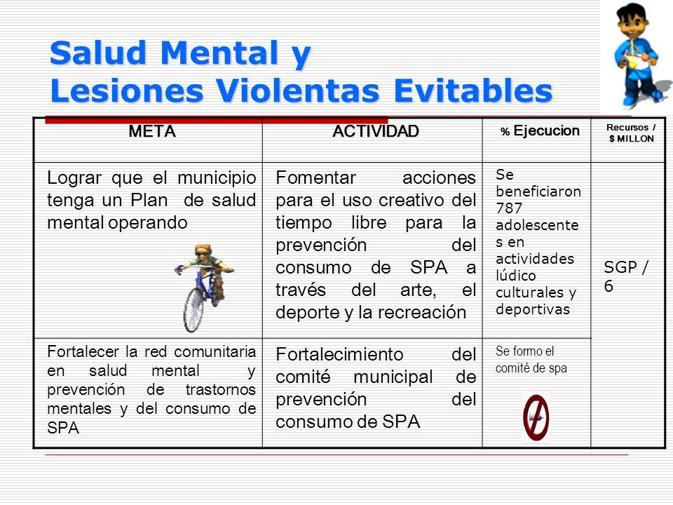 Salud Mental y Lesiones Violentas Evitables