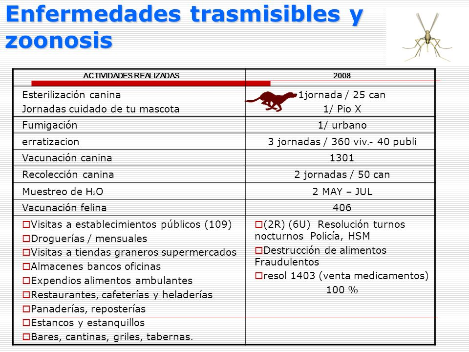 Enfermedades trasmisibles y zoonosis