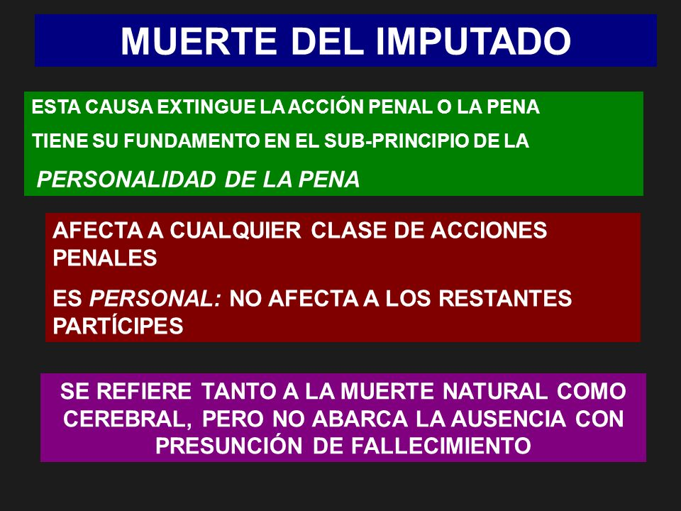 MUERTE DEL IMPUTADO AFECTA A CUALQUIER CLASE DE ACCIONES PENALES