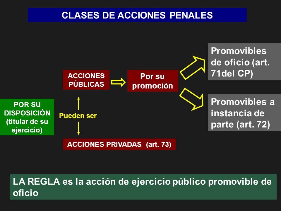 CLASES DE ACCIONES PENALES