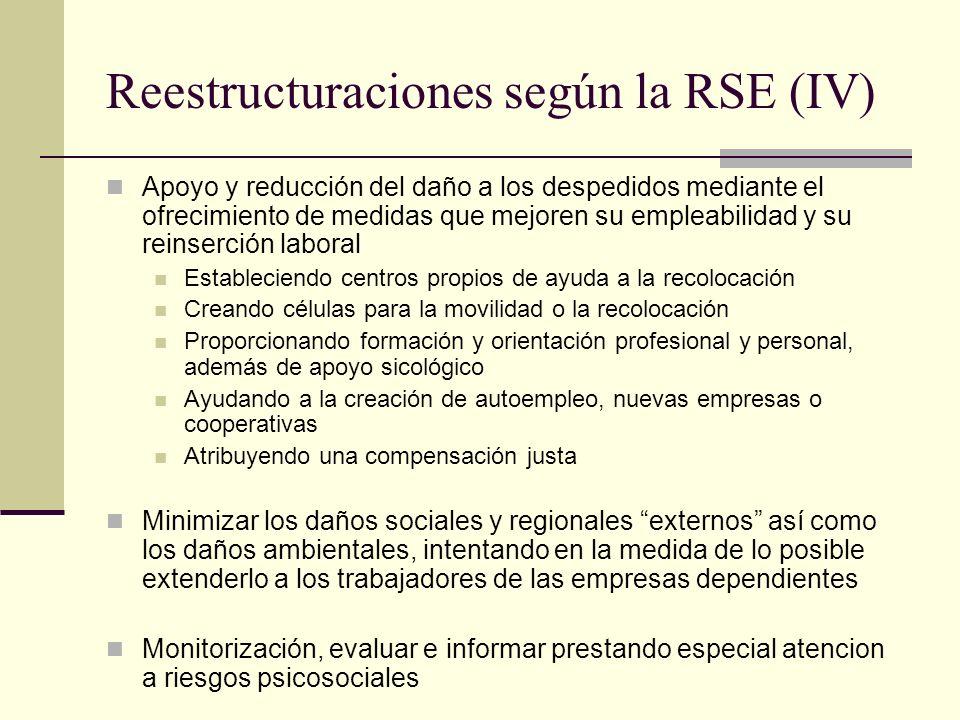 Reestructuraciones según la RSE (IV)