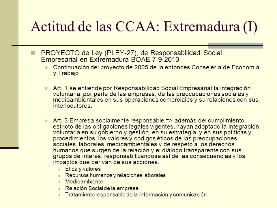 Actitud de las CCAA: Extremadura (I)