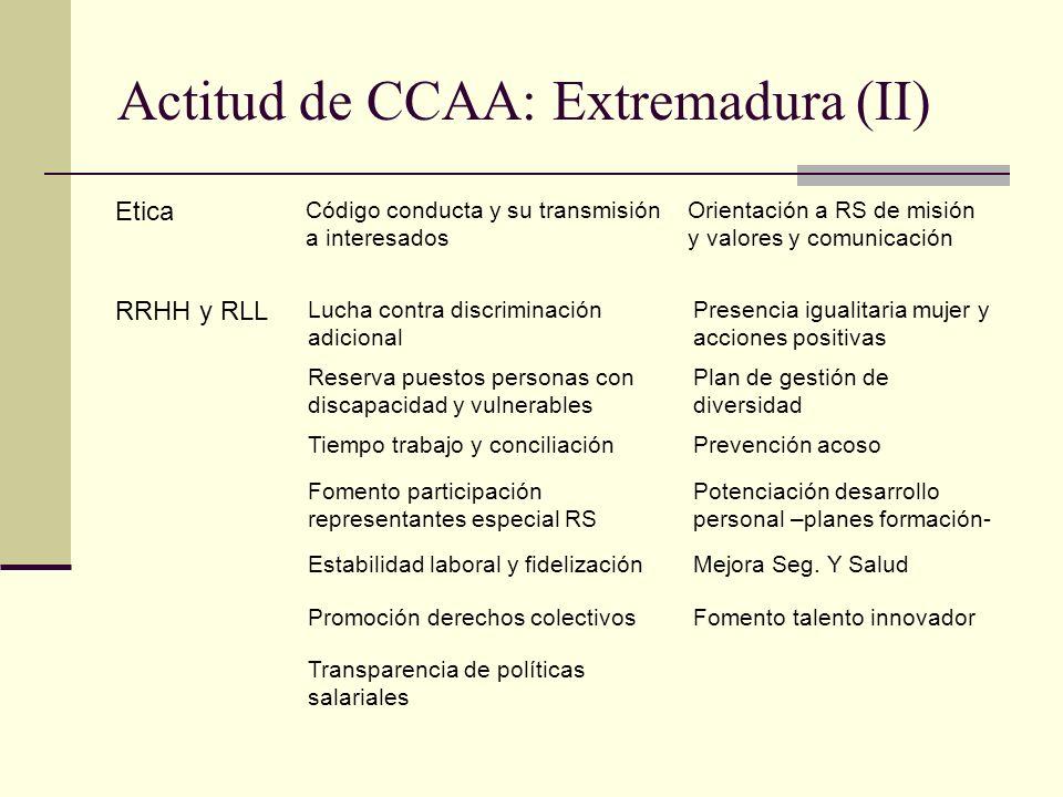 Actitud de CCAA: Extremadura (II)