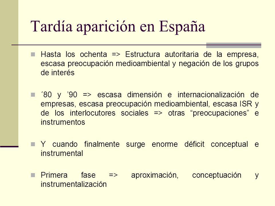 Tardía aparición en España