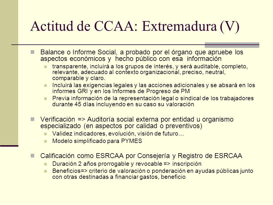 Actitud de CCAA: Extremadura (V)
