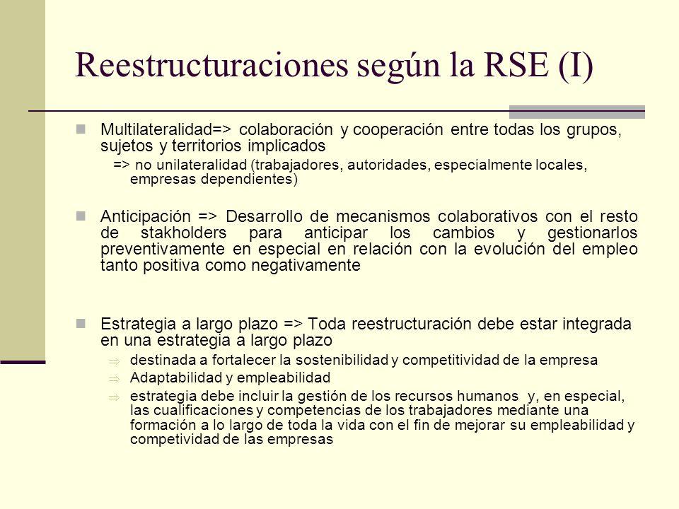 Reestructuraciones según la RSE (I)