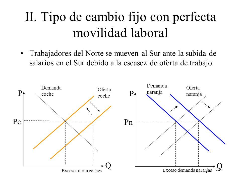 II. Tipo de cambio fijo con perfecta movilidad laboral