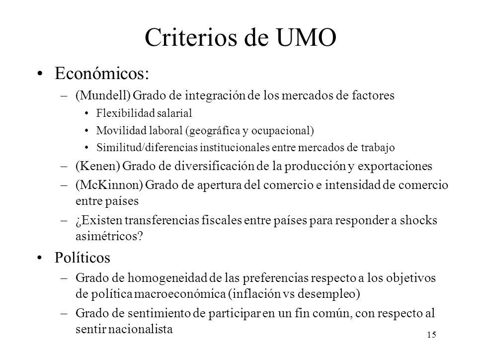 Criterios de UMO Económicos: Políticos