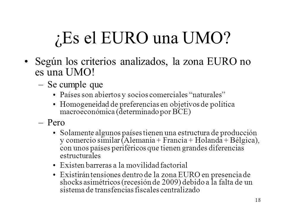 ¿Es el EURO una UMO Según los criterios analizados, la zona EURO no es una UMO! Se cumple que.