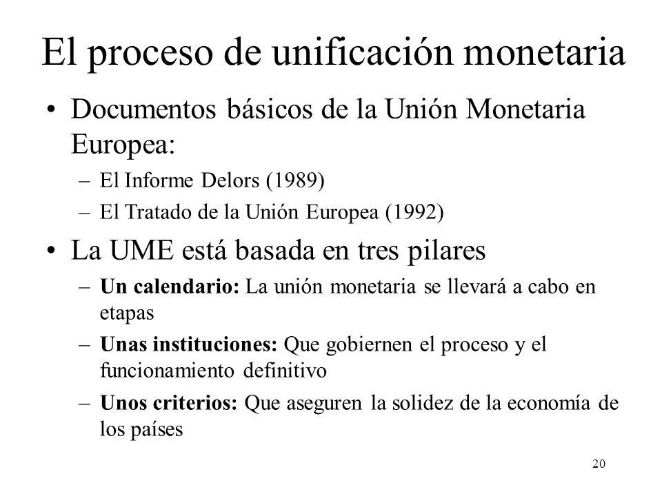 El proceso de unificación monetaria