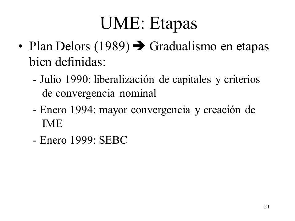 UME: Etapas Plan Delors (1989)  Gradualismo en etapas bien definidas: