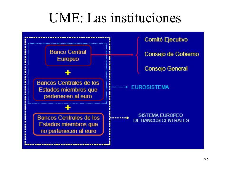 UME: Las instituciones