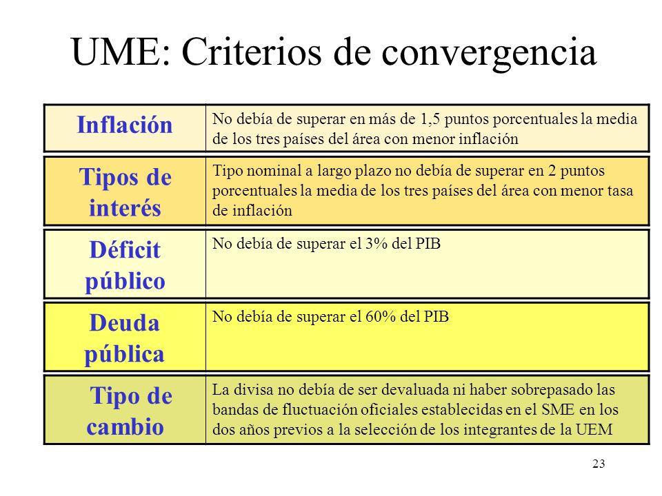 UME: Criterios de convergencia