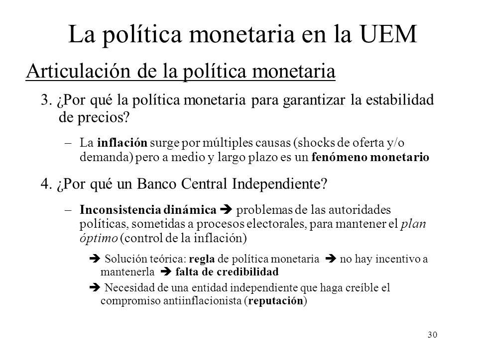 Articulación de la política monetaria