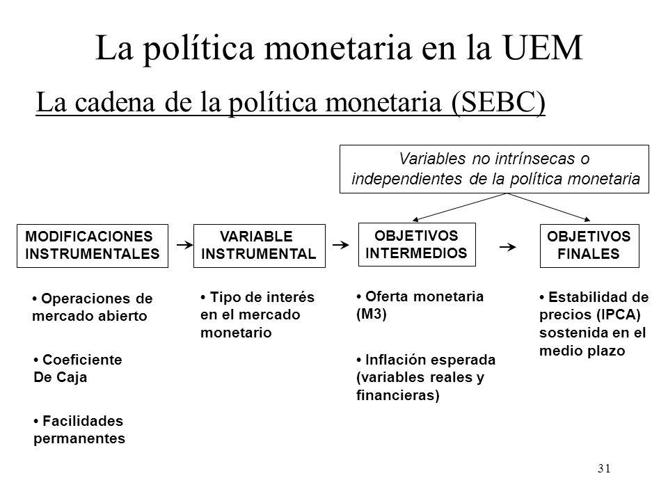 La cadena de la política monetaria (SEBC)