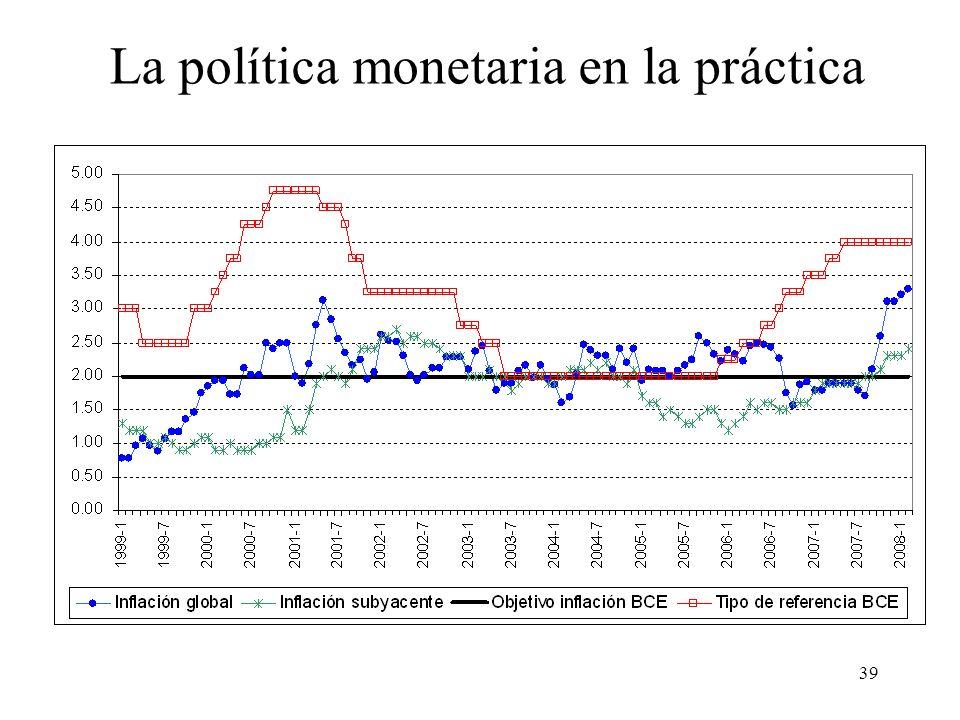 La política monetaria en la práctica