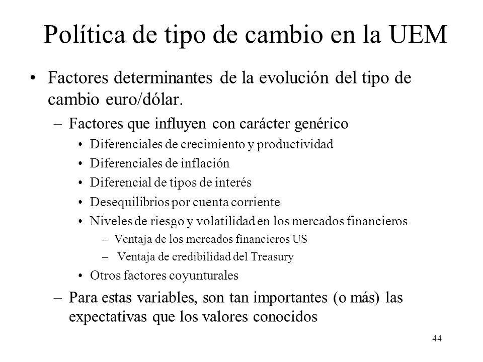Política de tipo de cambio en la UEM