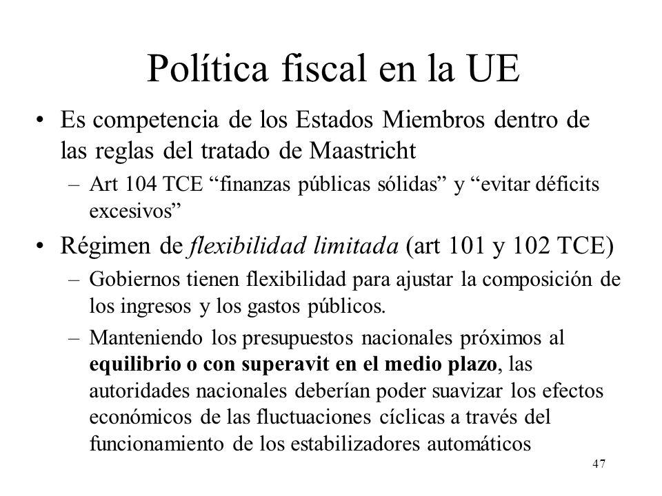 Política fiscal en la UE