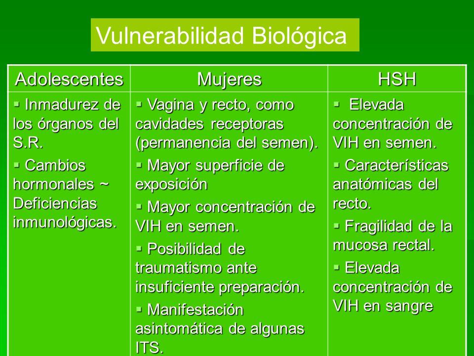 Vulnerabilidad Biológica