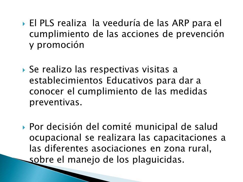 El PLS realiza la veeduría de las ARP para el cumplimiento de las acciones de prevención y promoción