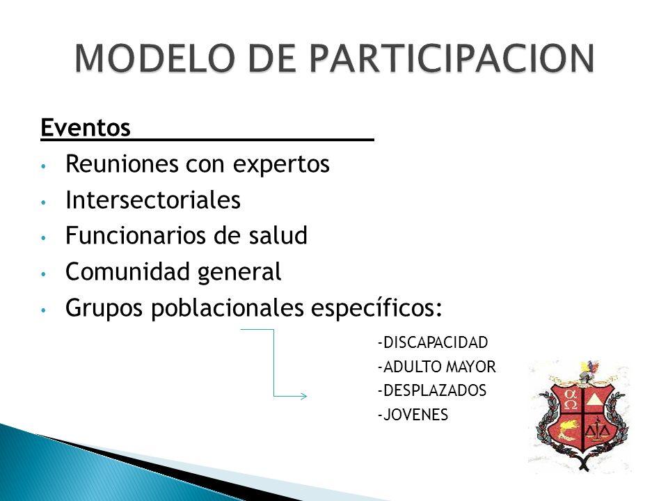 MODELO DE PARTICIPACION