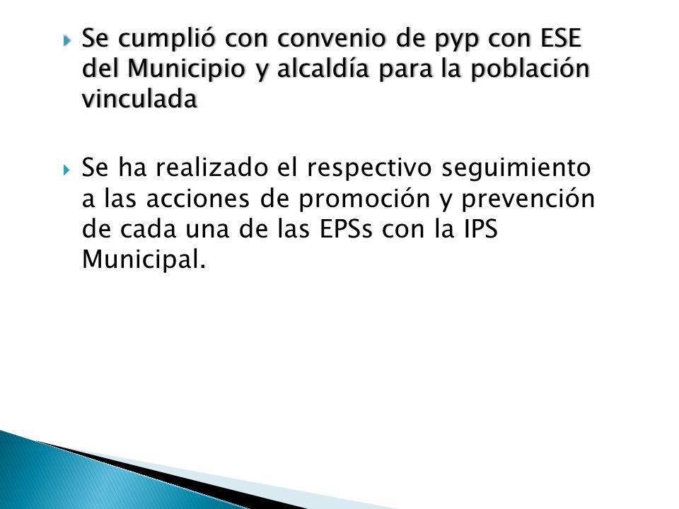 Se cumplió con convenio de pyp con ESE del Municipio y alcaldía para la población vinculada