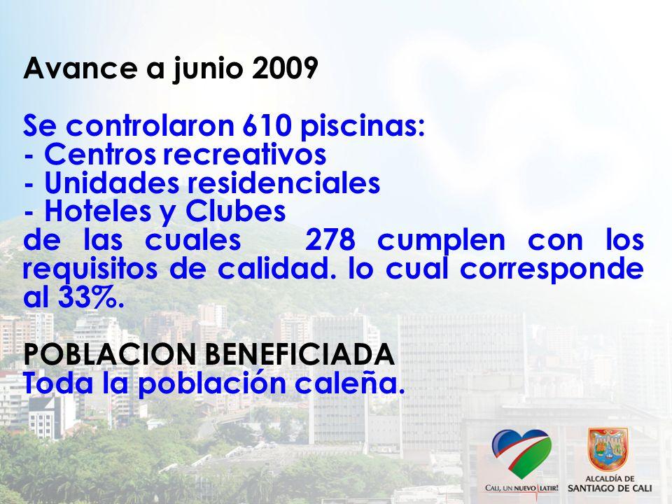 Avance a junio 2009 Se controlaron 610 piscinas: - Centros recreativos. - Unidades residenciales.