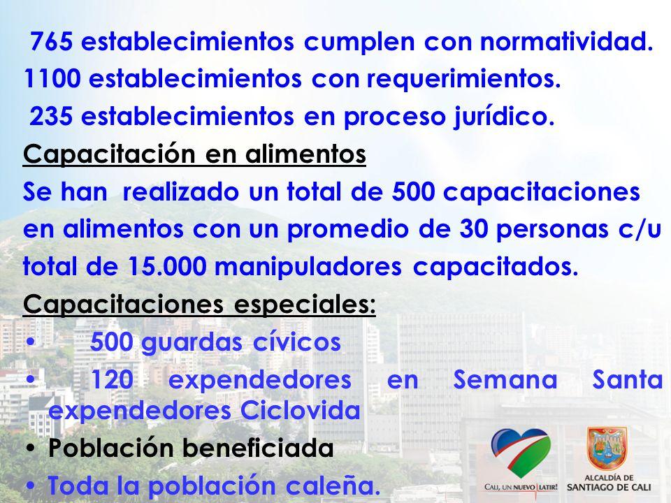 765 establecimientos cumplen con normatividad.