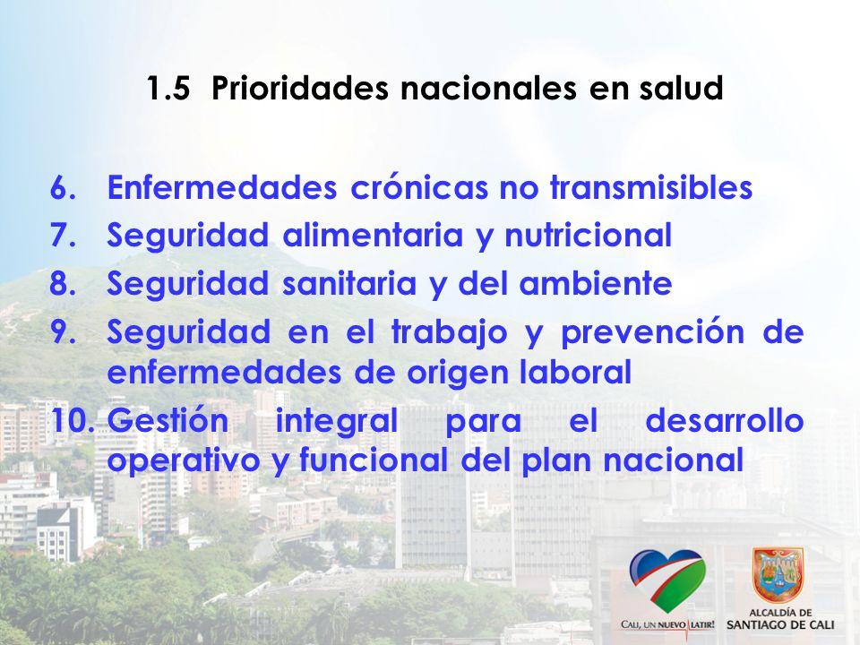 1.5 Prioridades nacionales en salud