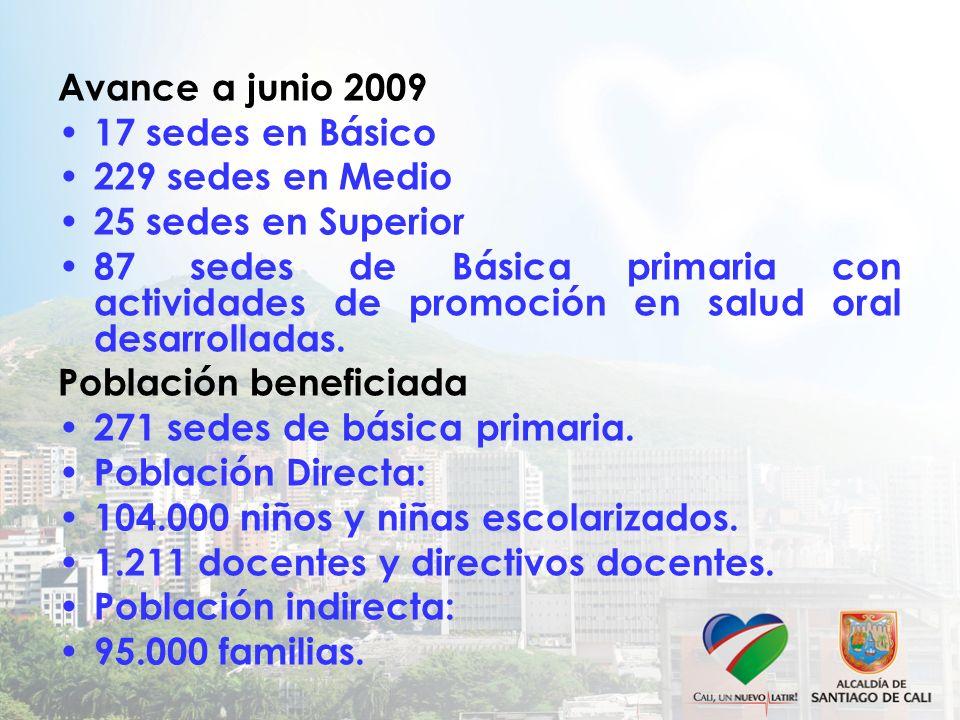 Población beneficiada 271 sedes de básica primaria. Población Directa: