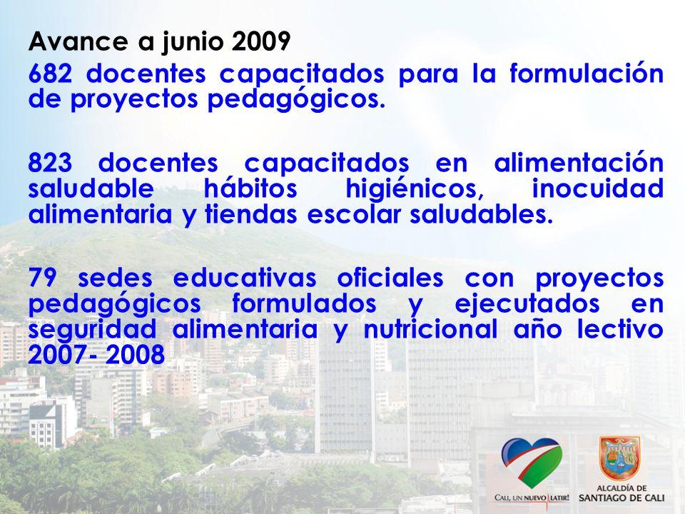 682 docentes capacitados para la formulación de proyectos pedagógicos.