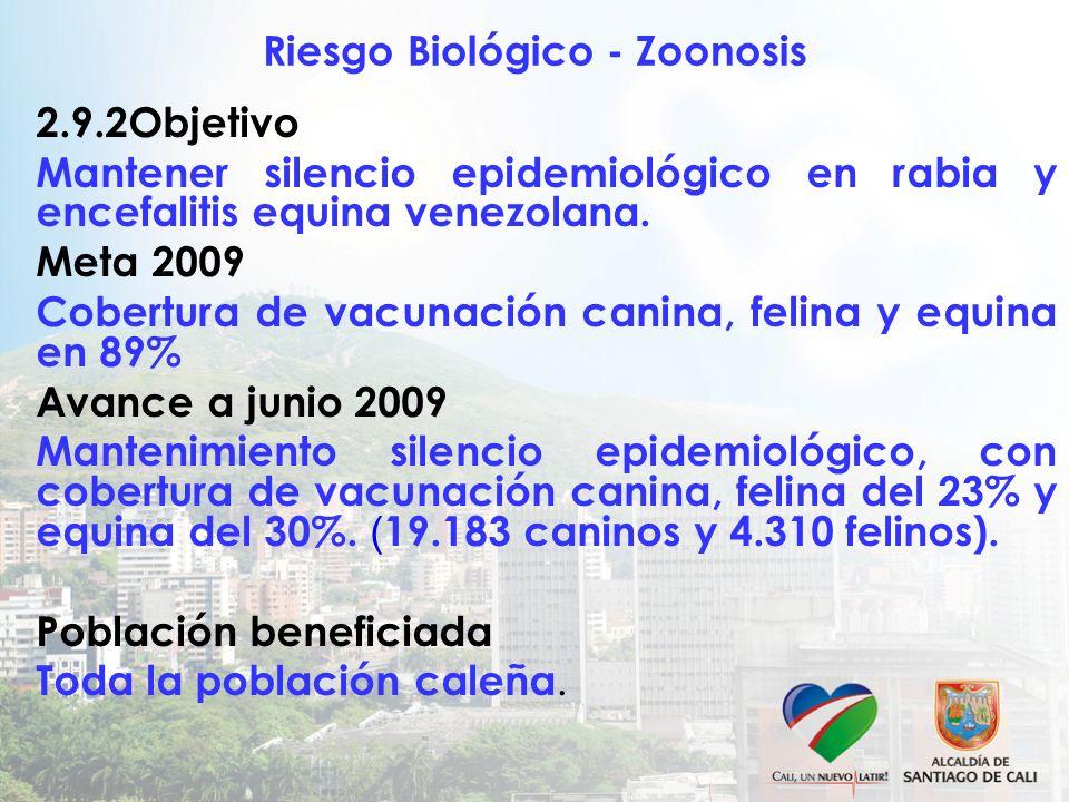 Riesgo Biológico - Zoonosis