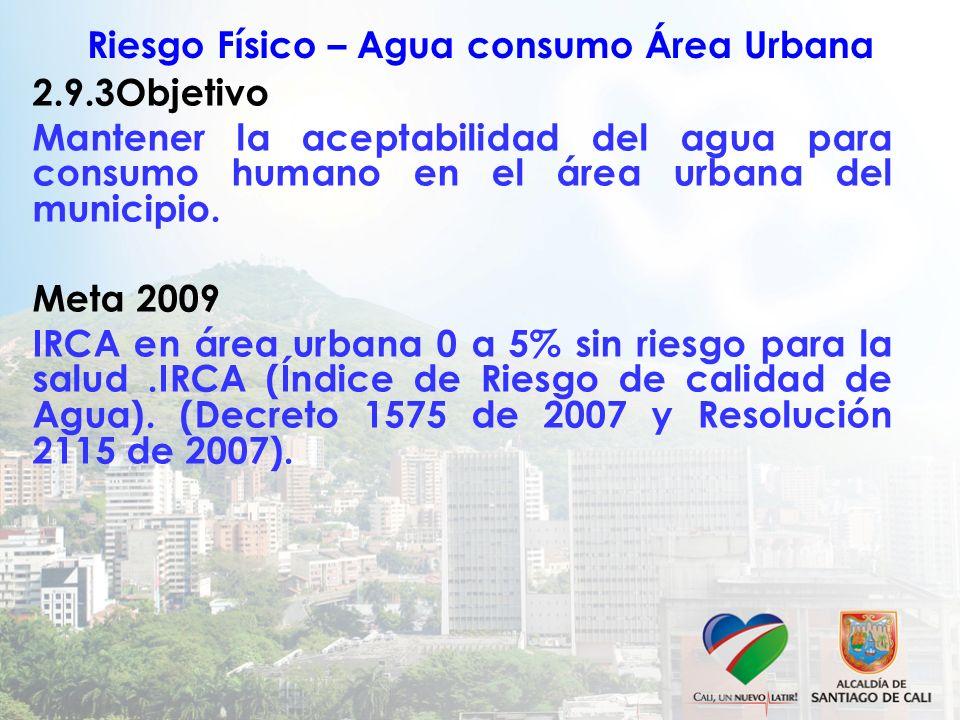 Riesgo Físico – Agua consumo Área Urbana