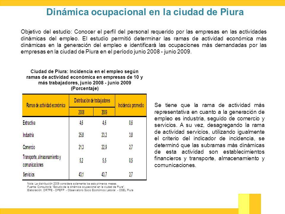 Dinámica ocupacional en la ciudad de Piura