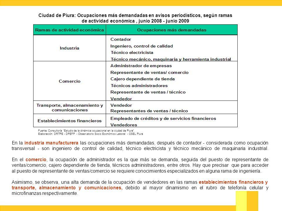 Ciudad de Piura: Ocupaciones más demandadas en avisos periodísticos, según ramas de actividad económica , junio 2008 - junio 2009