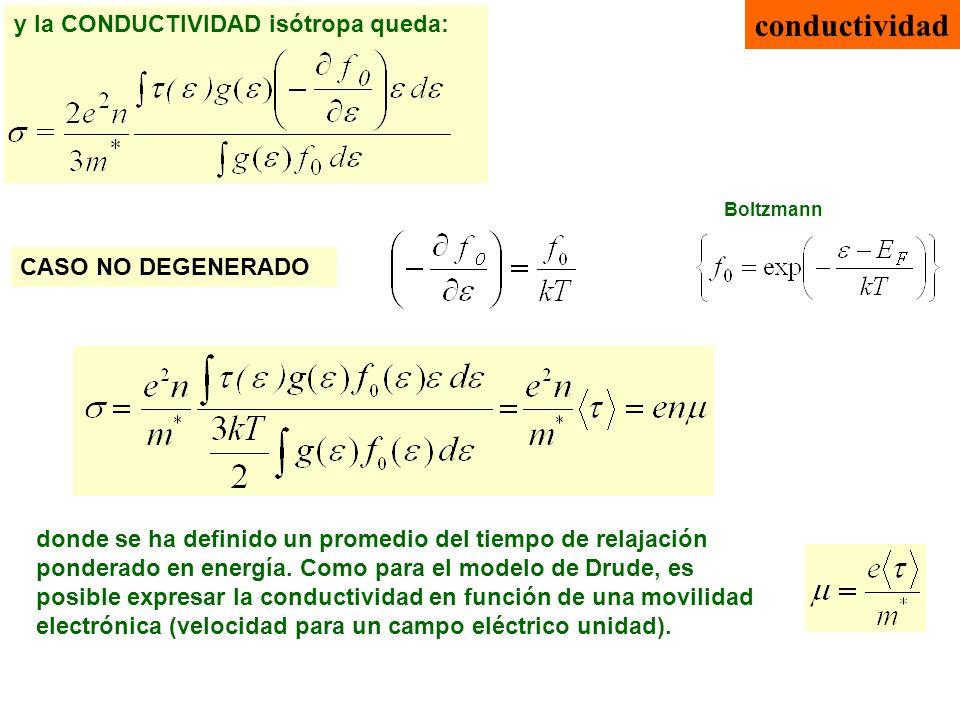 conductividad y la CONDUCTIVIDAD isótropa queda: CASO NO DEGENERADO