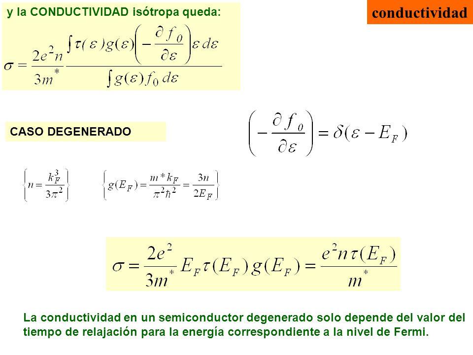 conductividad y la CONDUCTIVIDAD isótropa queda: CASO DEGENERADO